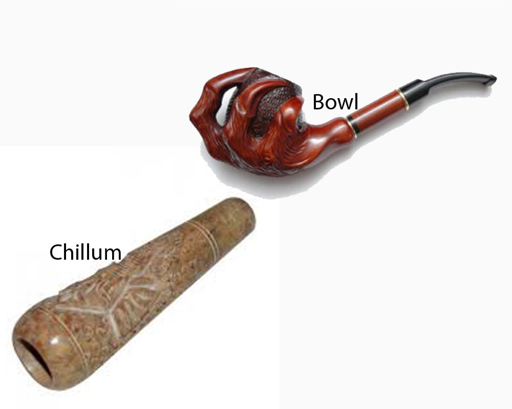Chillum Vs Bowl Homeverity Com